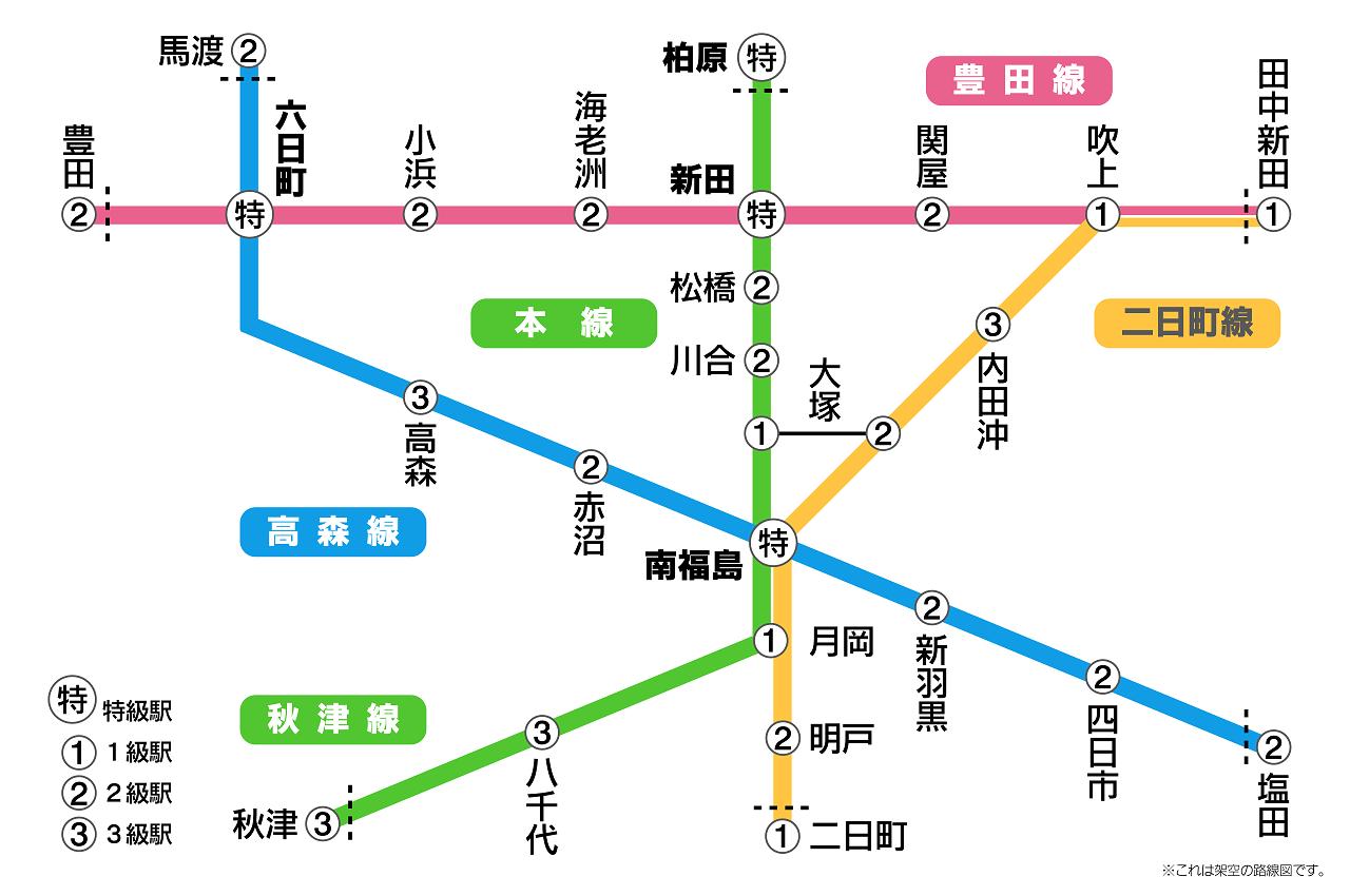 駅等級・de・大都市構想EX